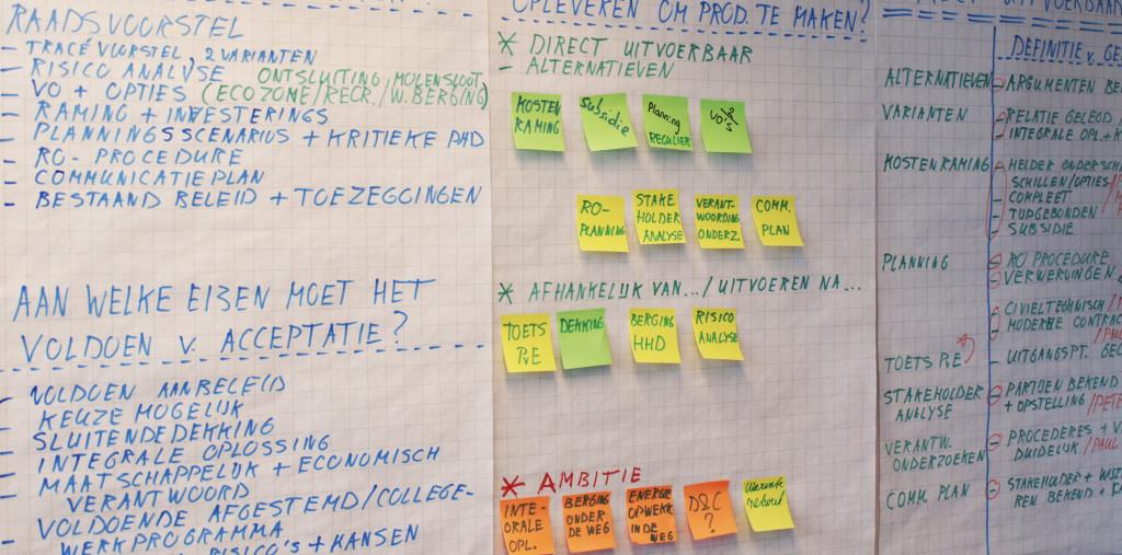 Scrum project starten structureren management